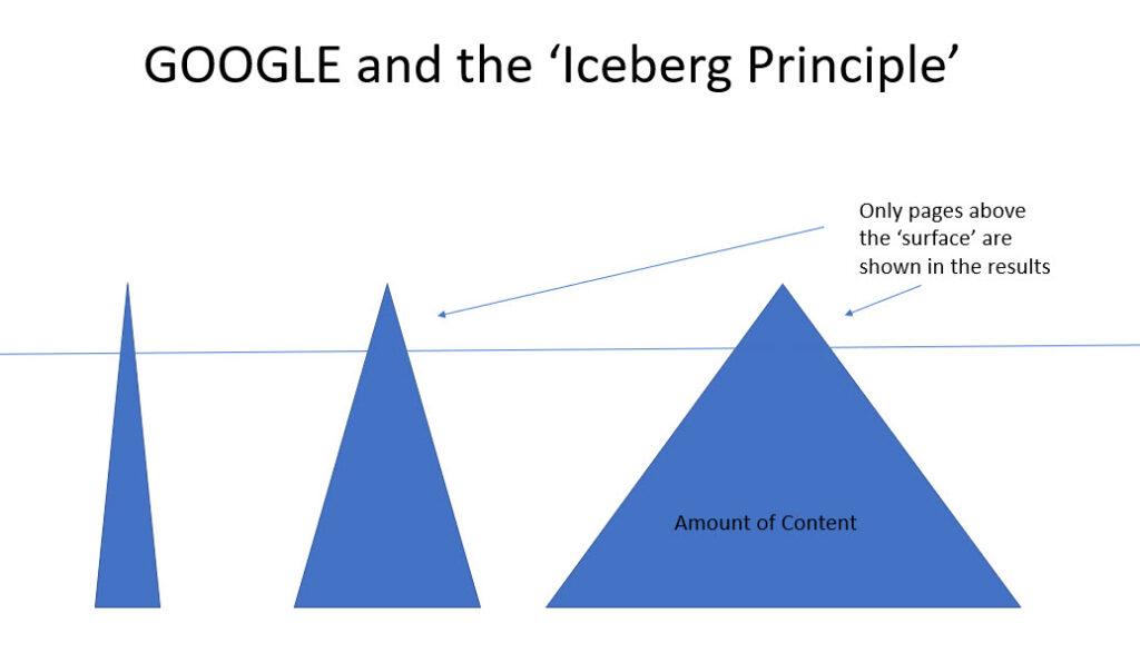 Google iceberg and trust