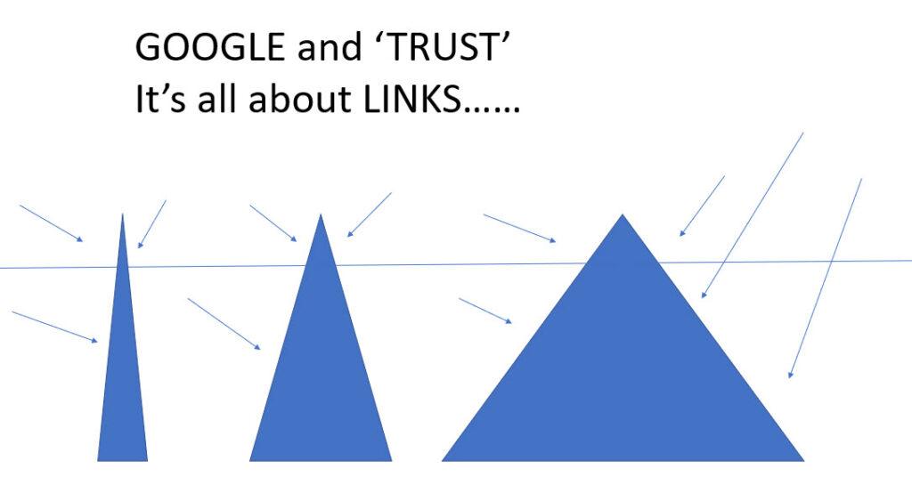 Adding Trust for Google